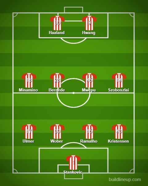 The predicted lineup for today