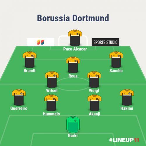 Probable Borussia Dortmund XI