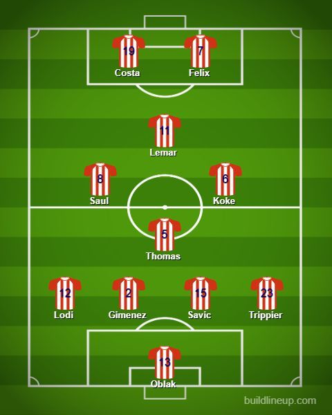 Atletico Madrid's likely XI against Celta Vigo