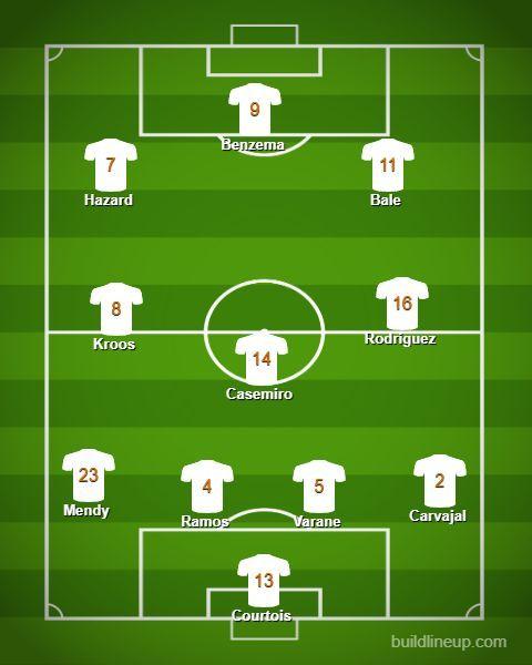 Sergio Ramos will return to the starting lineup