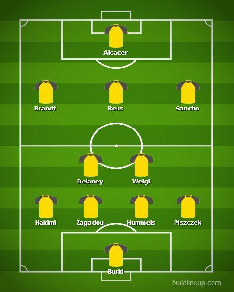 Borussia Dortmund vs Bayer Leverkusen- Borussia Dortmund's predicted XI.
