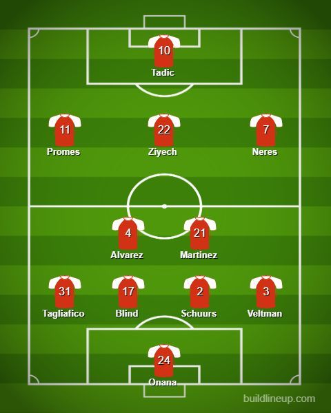 Predicted Lineup for Ajax Predicted lineup for Lille