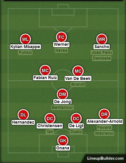 An XI of U23 players that consists of Champions League winners and World Cup winners