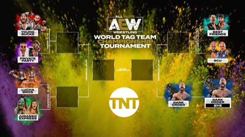 Image result for AEW Tag-team tournament bracket