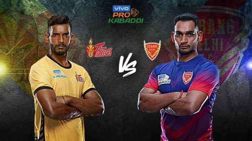 Telugu Titans look to demolish the red-hot form of Dabang Delhi K.C.