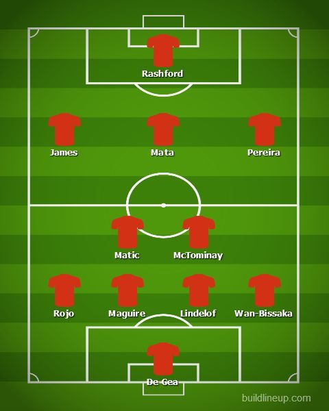 Manchester United vs Leicester City- Manchester United's Starting XI.