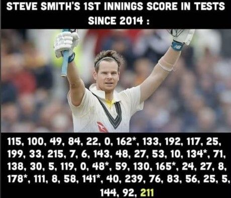 Steve Smith's numbers in the 1st innings of Test matches