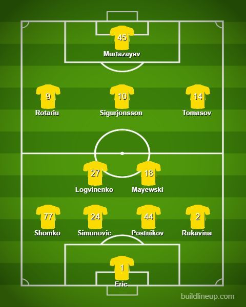 Astana's predicted lineup for today