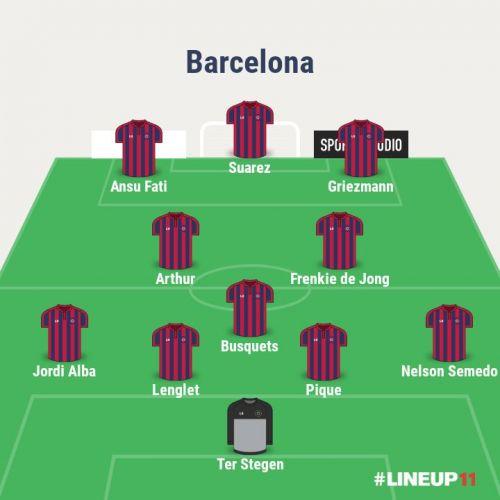 Probable Barcelona XI