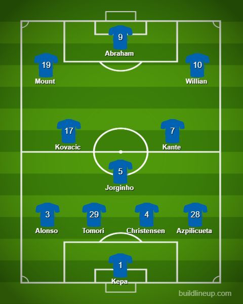 Predicted line-up for Chelsea against Southampton