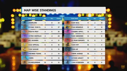 PMIT 2019 Group D Finals Match 2 standings