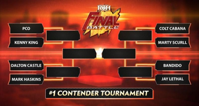 RoH Tournament Bracket
