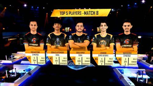 MVP list