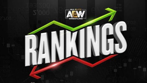 Image result for aew rankings