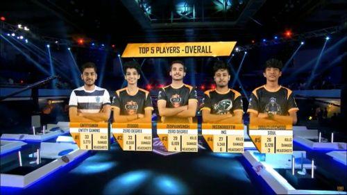 Aman won the MVP