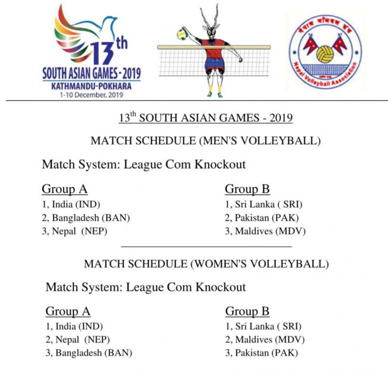 Group classification of volleyball event (men