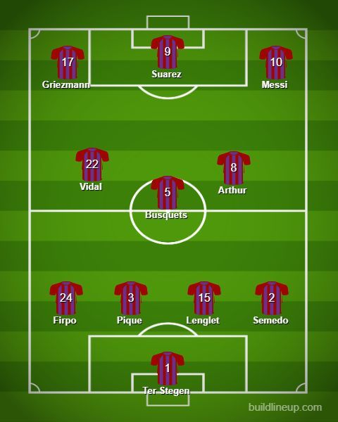Predicted lineup for Barcelona.