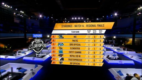 PMCO Fall Split 2019 SA Regional Finals Day 3 Match 14 Standings