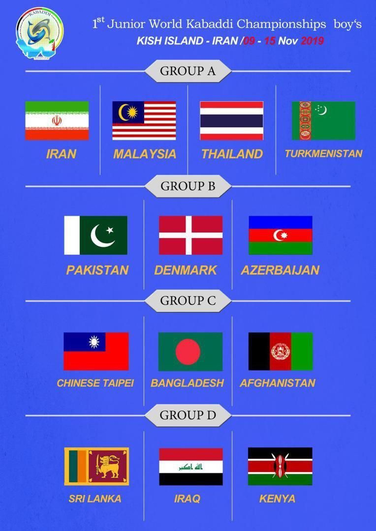 Group classification of the 2019 Junior Kabaddi World Cup.
