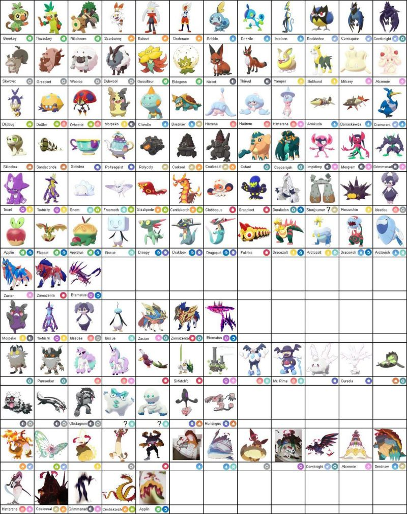 A full list of the new monsters in Sword and Shield.