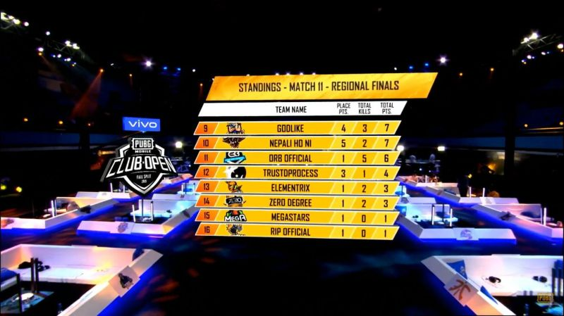 PMCO Fall Split 2019 South Asia Regional Finals Day 2 Match 11