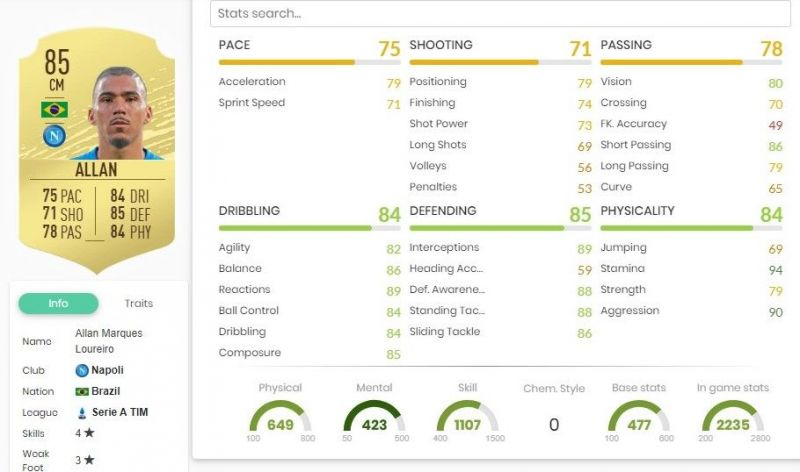 Allan Fifa 20 stats