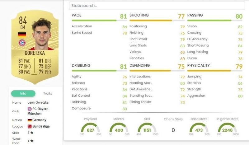 Leon Goretzka FIFA 20 stats