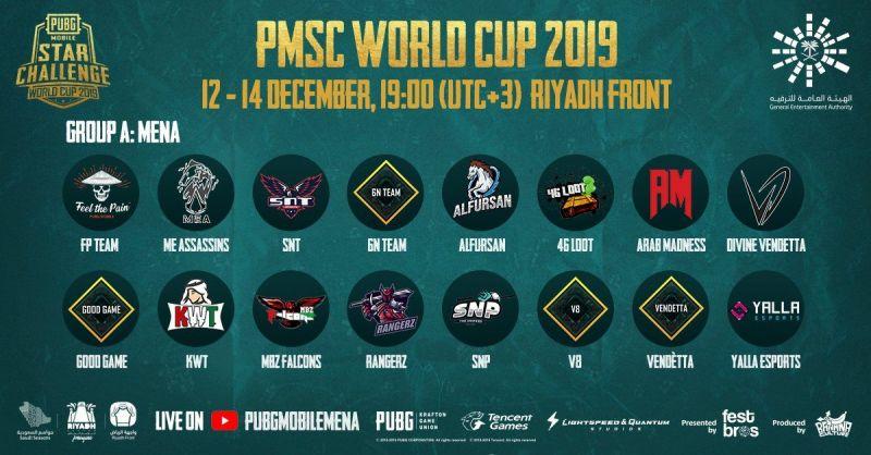 PMSC 2019 Group A