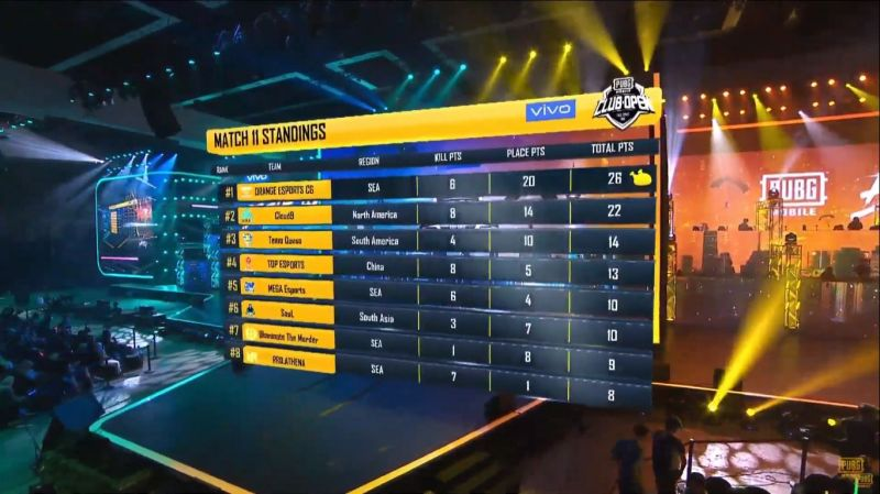 PMCO Fall Split 2019 Global Finals Match 11 standings