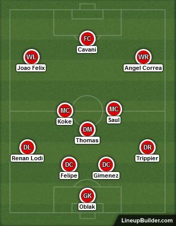 4-3-3 diamond shape formation with Edinson Cavani as a lone striker