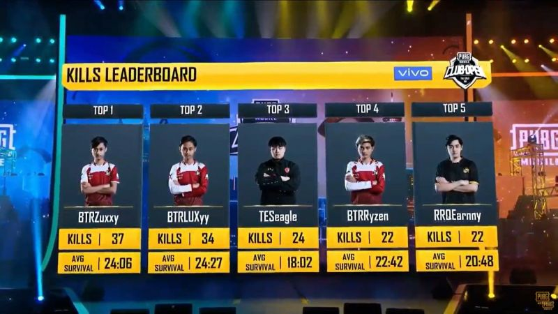 Top 5 players with most kills post Match 13