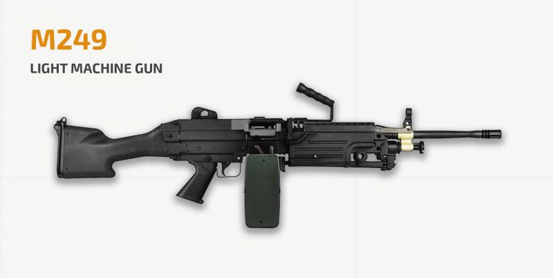 100-bullet mag. capacity and decent damage make this gun one of the enviable guns. The firing rate of UZI is the highest among all guns UMP45 is tactically the best SMG PP-19 Bizon has a greater magazine capacity and deals a decent damage