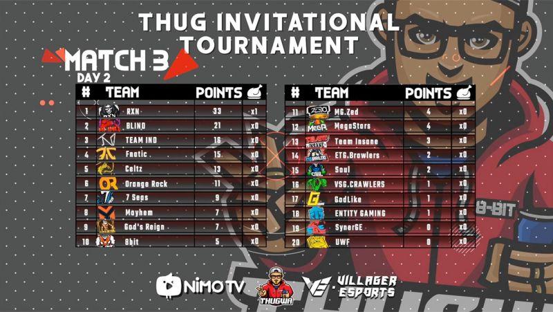 Thug Invitational Tournament Day 3 Match 3
