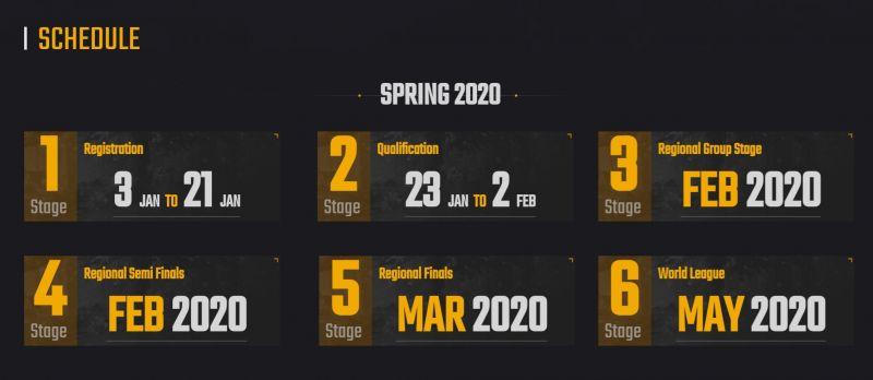 PMCO Spring Split 2020 Schedule