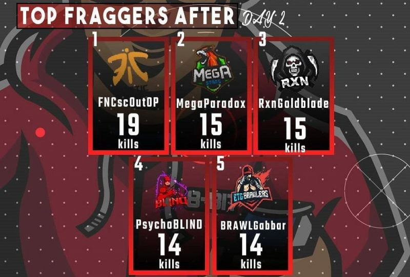 Day 2 Top Fraggers