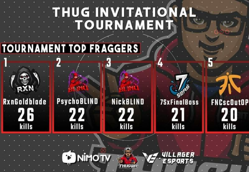 Day 3 Top Fraggers