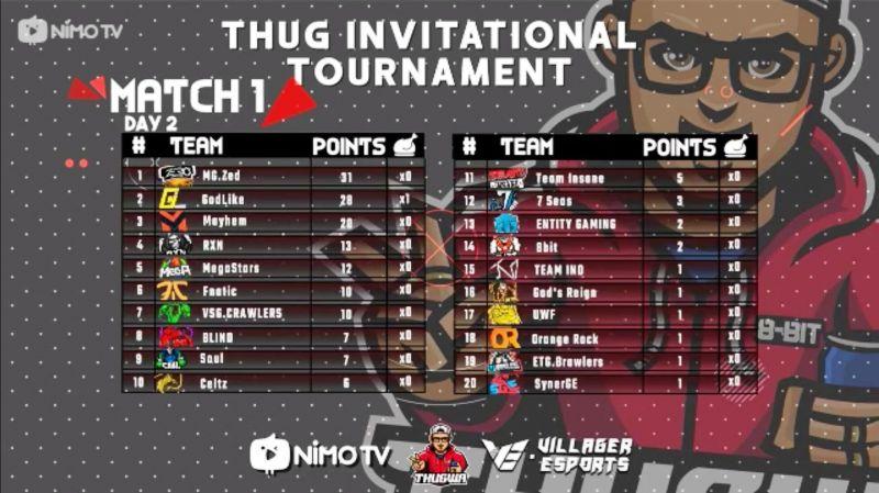 Thug Invitational Tournament Day 2 Match 2