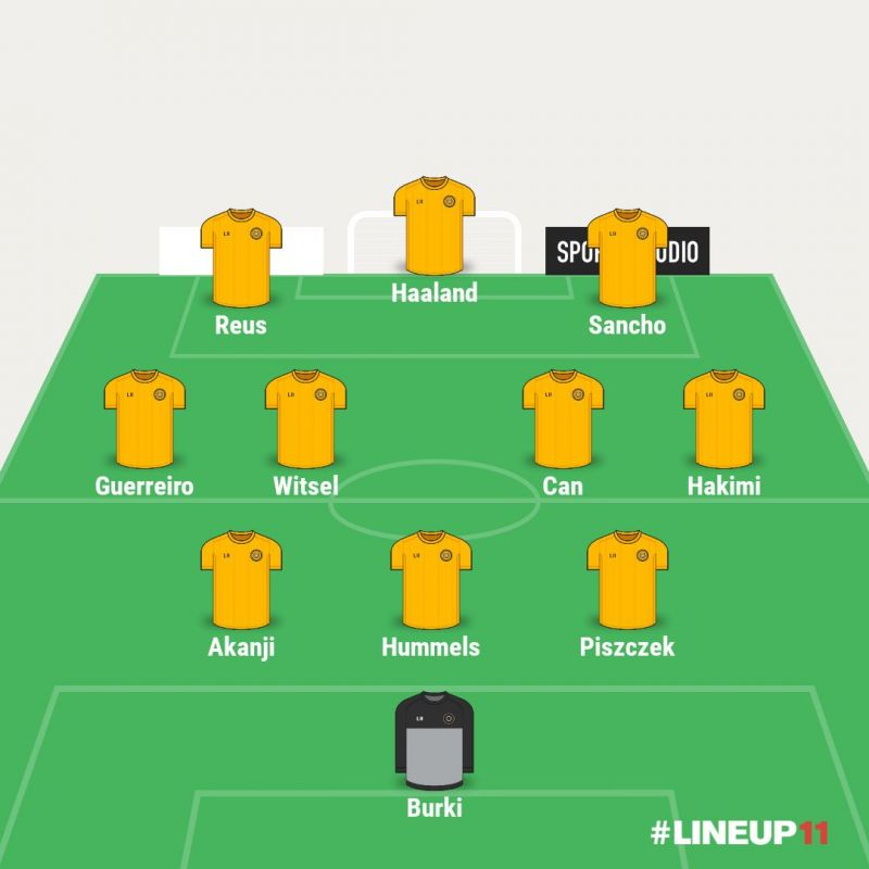 Can as a right-sided midfielder