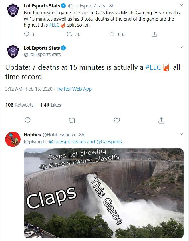 Caps had more deaths this game than he had all split