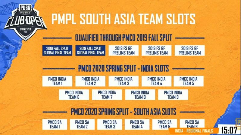 PMPL South Asia Team Slots