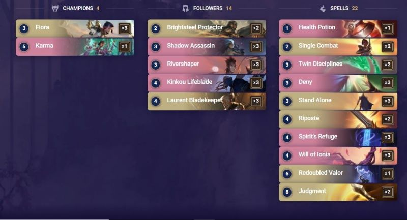 A basic Buff Fiora deck composition (screenshot from Mobalytics)