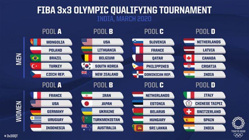 FIBA 3x3 Qualifying Tournament pools