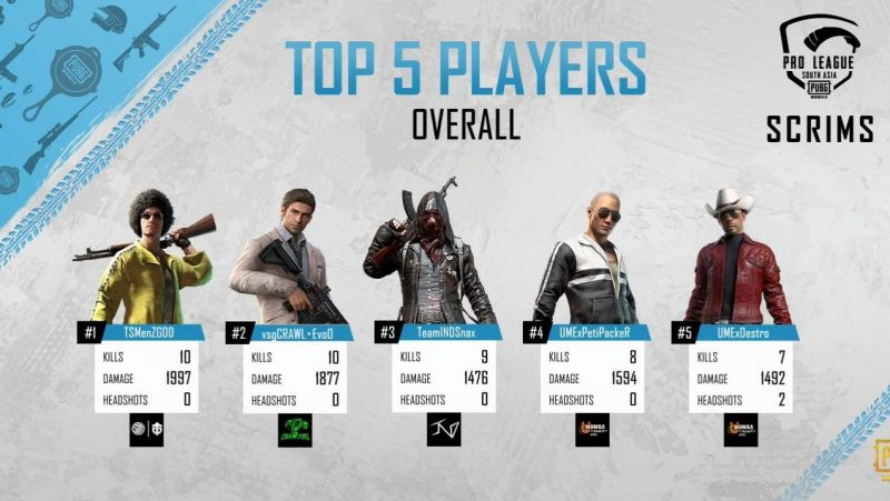 Top 5 fraggers of Day 2