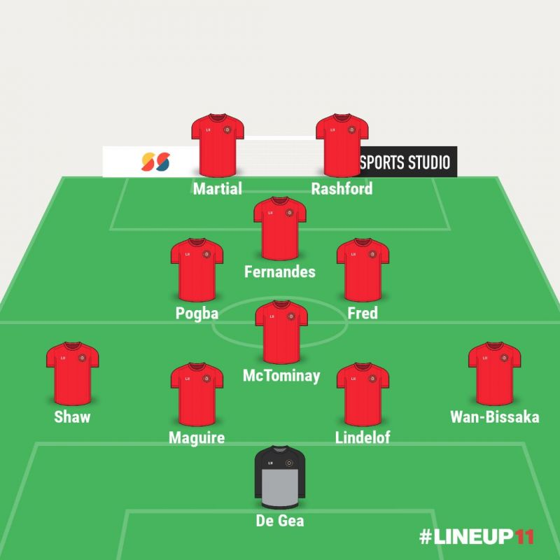 Pogba and Fernandes in a 4-4-2 diamond formation