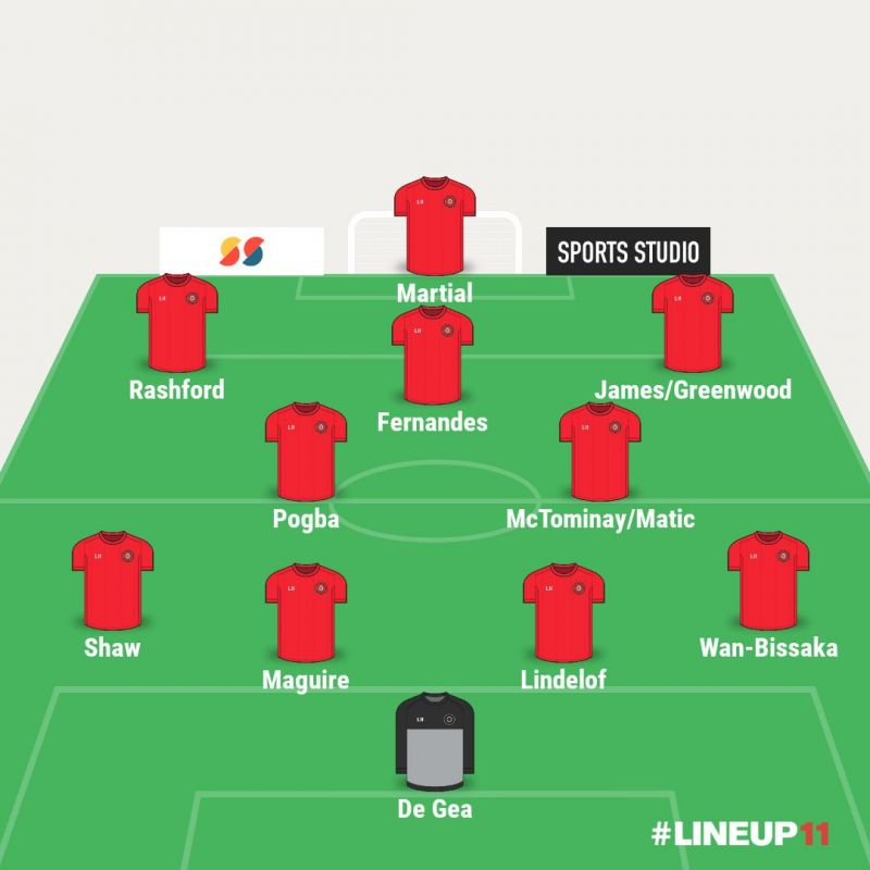 Pogba and Fernandes in a 4-2-3-1 formation