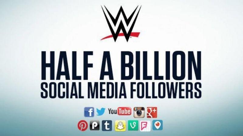 WWE celebrating its Social Media Milestone