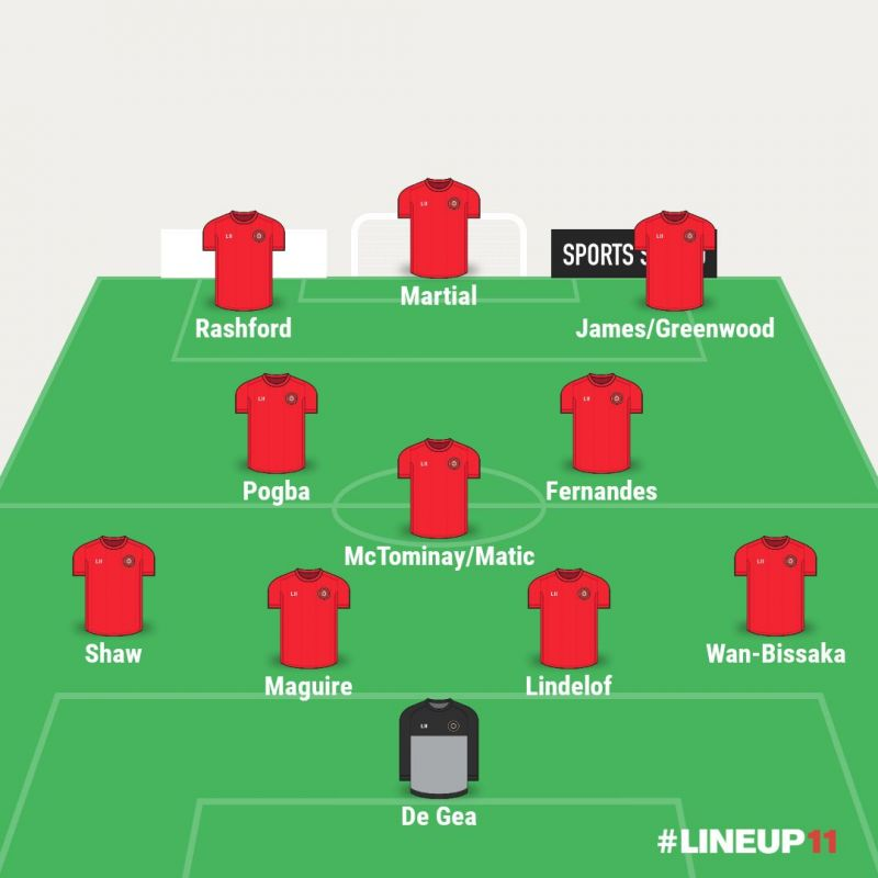 Pogba and Fernandes in a 4-3-3 formation