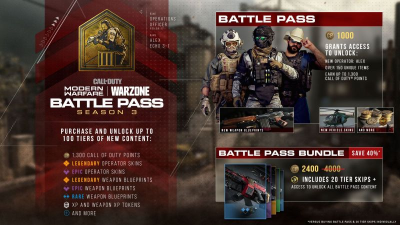 Call of Duty Modern Warfare: The Season Three Battle Pass Is Live Now! - Sportskeeda