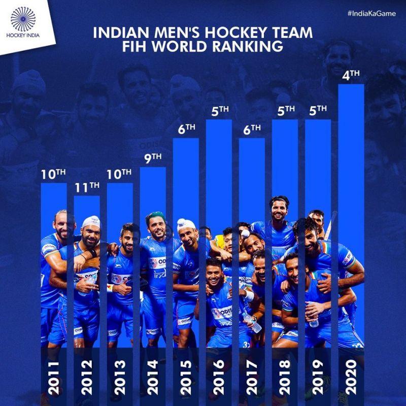 Rise of Indian Men