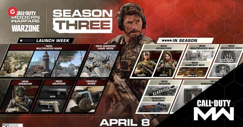 Call Of Duty: Season 3